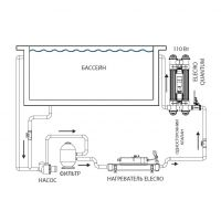Ультрафиолетовая фотокаталитическая установка Elecro Quantum Q-130